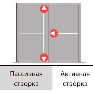 Комплект АНТИПАНИКИ PHA 2000 FIRE  на двупольную дверь с притвором шириной до 1000 мм