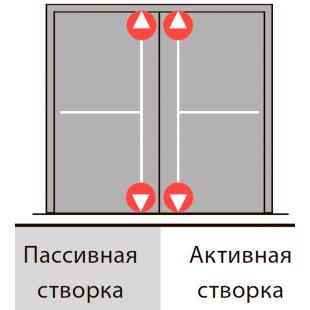 Комплект АНТИПАНИКИ PHA 2000 FIRE на двупольную дверь без притвора шириной до 1000 мм