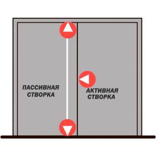 Комплект антипаники EXIT PAD DORMA для двухстворчатой двери 3 точки запирания