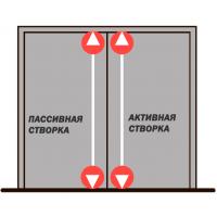 Комплект EXIT PAD для двухстворчатой двери