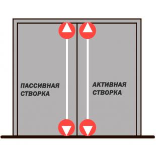 Комплект антипаники EXIT PAD DORMA для двухстворчатой двери 4 точки запирания