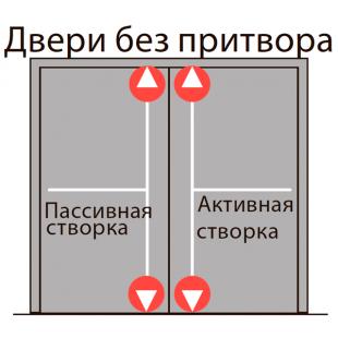Комплект антипаники PHB 3000 DORMA на двухстворчатую дверь без притвора