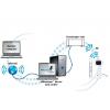SAFLOK системы кодирования и управления