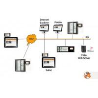 TrakaWeb годовая лицензия SQL Server 1-10 одновременных пользователей