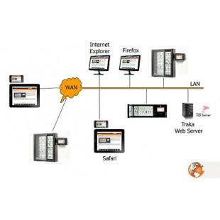 """TrakaWeb годовая лицензия SQL Server 1-20 одновременных пользователей  (для систем """"Touch"""" если требуется)"""