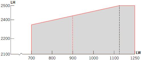 Одностворчатое исполнение SST FLEX