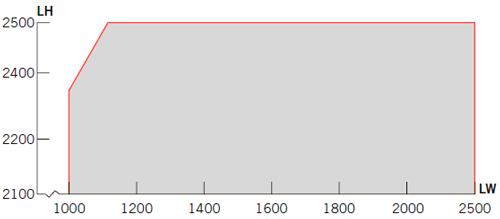 Двустворчатое исполнение SST FLEX