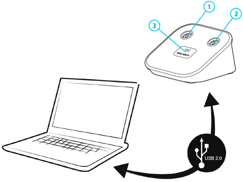 Права доступа выдаются: через специальный программатор подключенный к компьютеру через USB порт