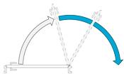 Ветровой тормоз Ход открывания двери замедляется благодаря гидравлическому усилию в момент открытия двери на 75°.