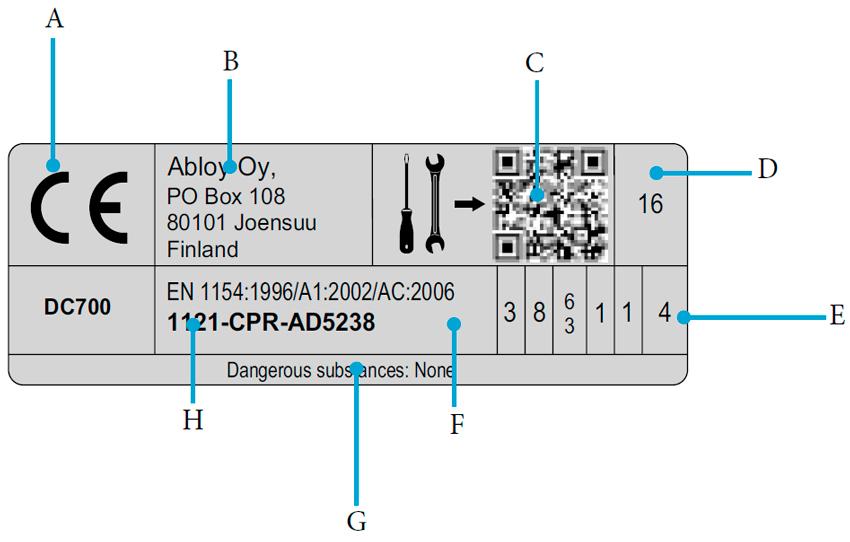 Пример и расшифровка маркировки CE дверного доводчика DC 700 по стандарту EN 1154.