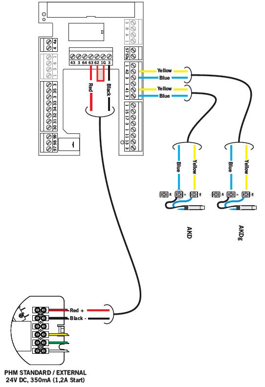PHM + автоматический привод для распашных дверей ED100 / ED250
