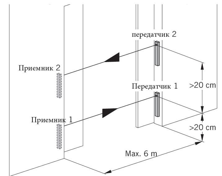 Фотобарьер Prosecure (приемник+передатчик) установка