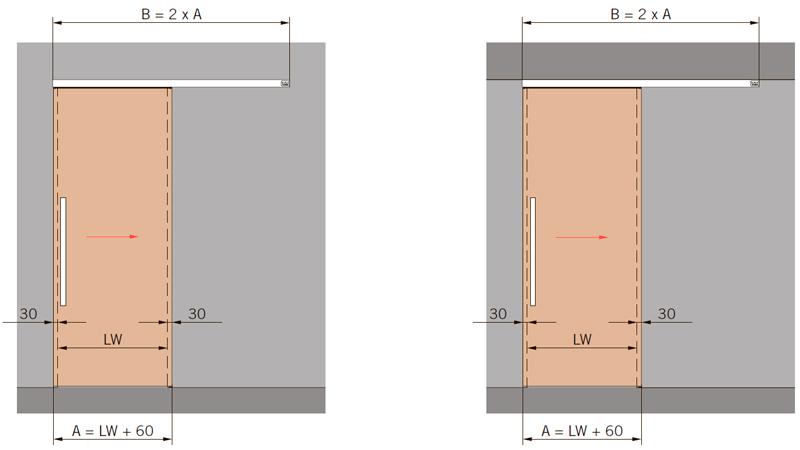 Типы конструкций для деревянных дверей
