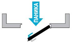 Функция «антипаника» B/функция переключения