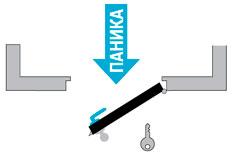 Функция «антипаника» E/функция отпирания