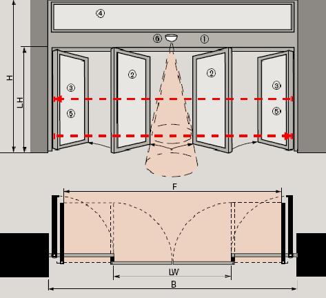 Гибкость размеров, предлагаемых дверями SST FLEX