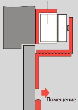 L+Z кронштейны для дверей,открывающихся вовнутрь