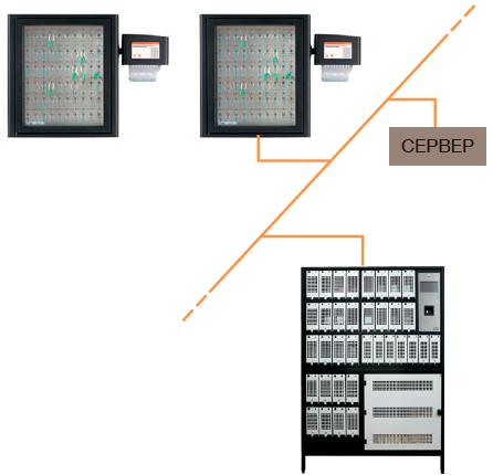 Ключи доступны авторизованным пользователям 24/7     Автономная «plug&play» система со встроенным программным обеспечением Windows®     Полная отчетность по истории всех ключей и операциям пользователей     Быстрый и легкий поиск ключей, которые не в системе, с помощью сенсорного экрана     Просмотр отчетов на экране или экспорт на USB носитель     Пользовательский интерфейс на 15 языках, в том числе русском     Автономная или сетевая работа     Быстрая настройка и легкая работа